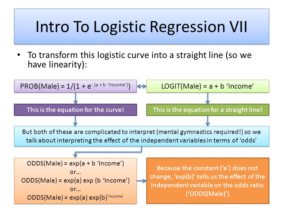 Intro To Logistic Regression VII