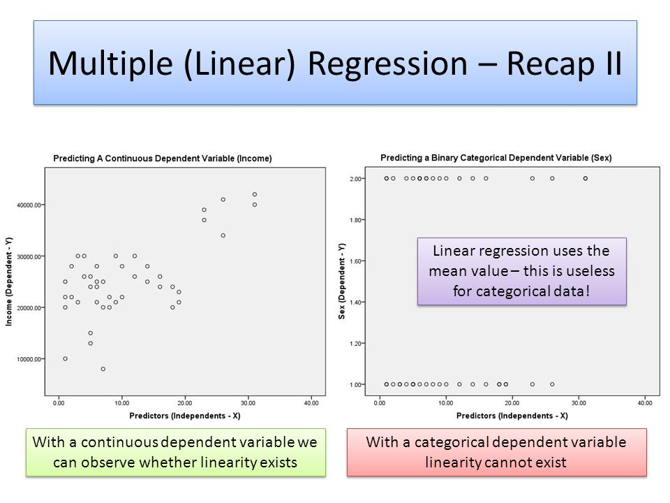 Multiple (Linear) Regression – Recap II