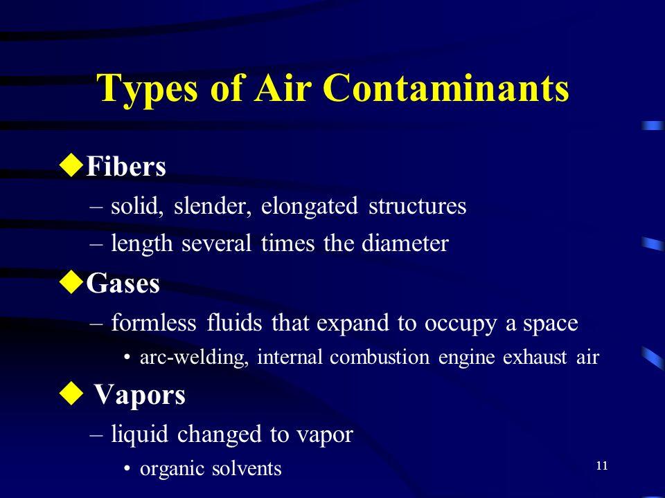 Types of Air Contaminants