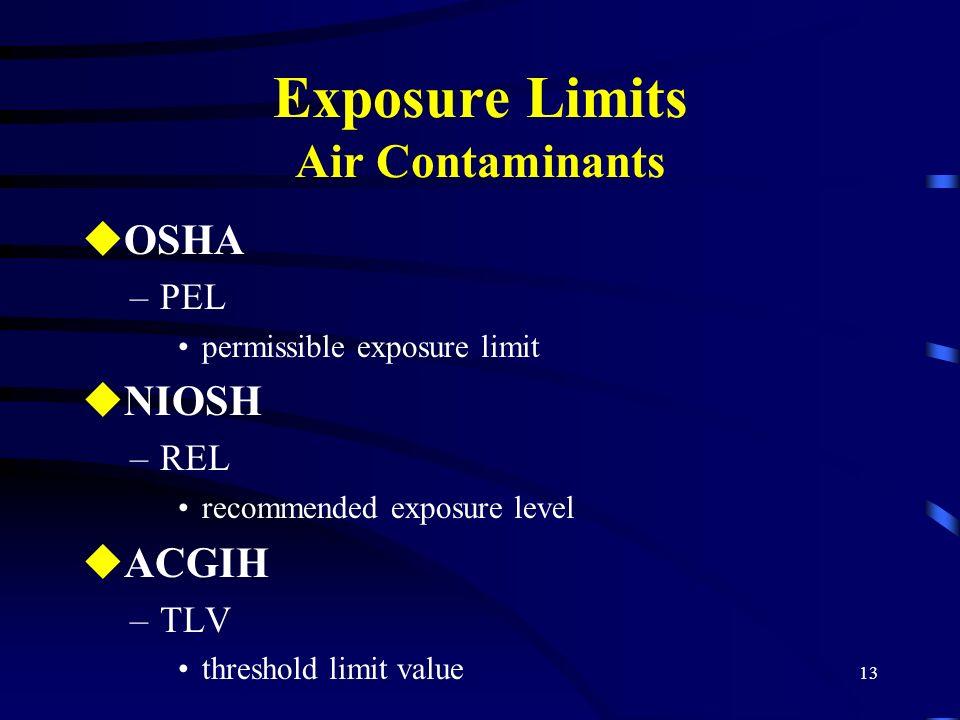 Exposure Limits Air Contaminants