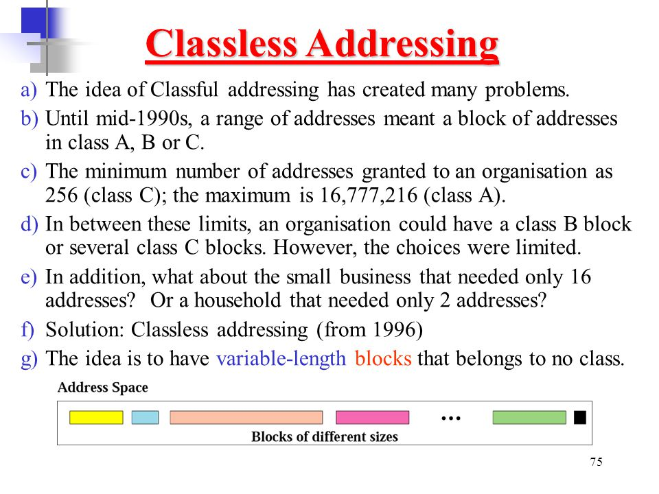 Classless Addressing The idea of Classful addressing has created many problems.