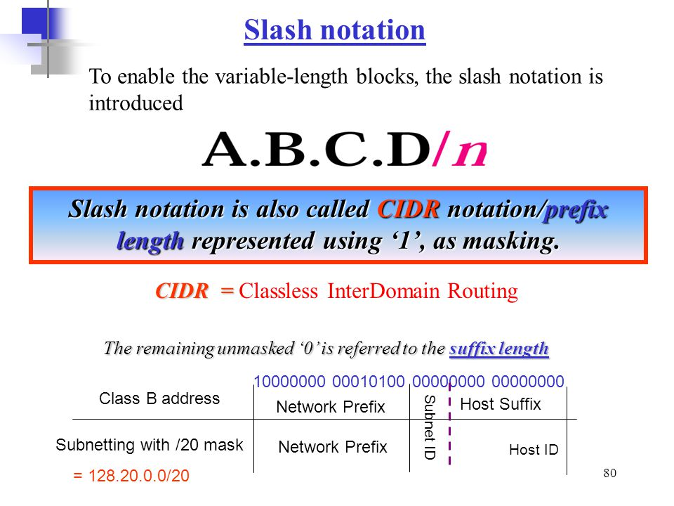 Slash notation To enable the variable-length blocks, the slash notation is introduced.