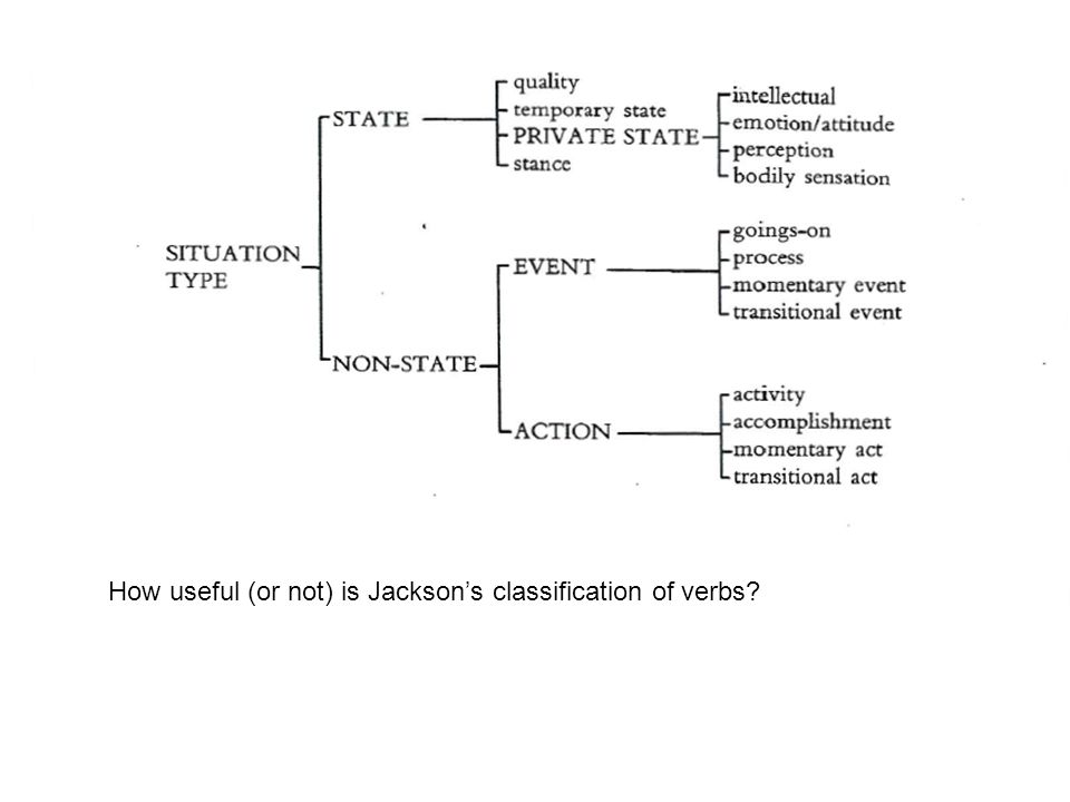 How useful (or not) is Jackson's classification of verbs