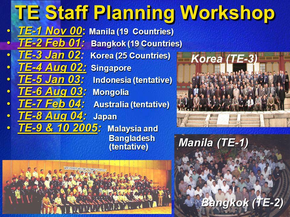 TE Staff Planning Workshop