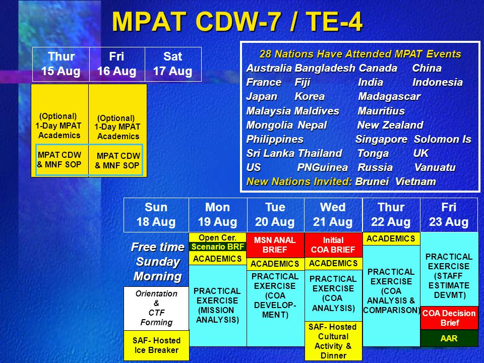 28 Nations Have Attended MPAT Events