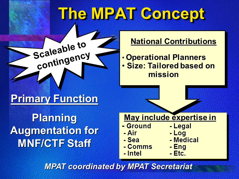 The MPAT Concept Primary Function