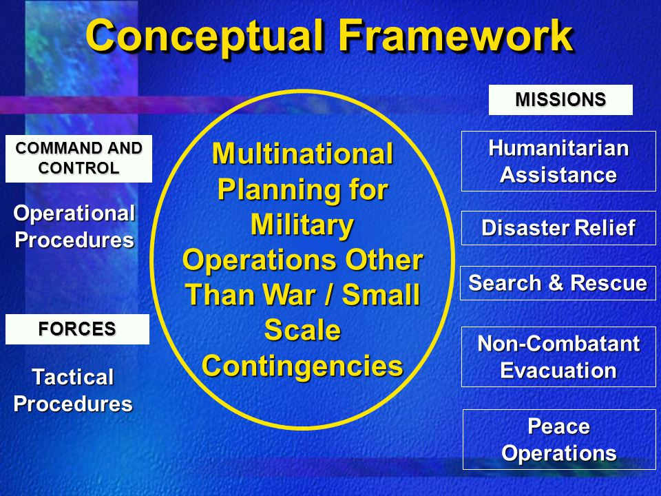 Conceptual Framework MISSIONS. Multinational Planning for Military Operations Other Than War / Small Scale Contingencies.