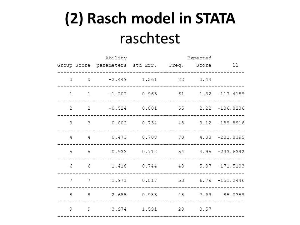 (2) Rasch model in STATA raschtest