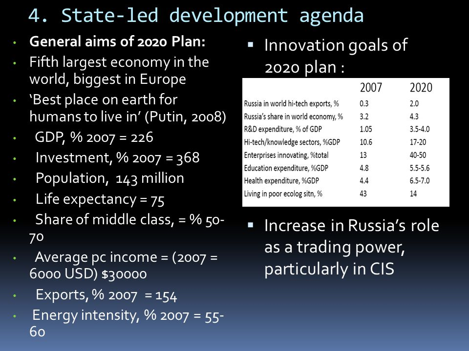 4. State-led development agenda