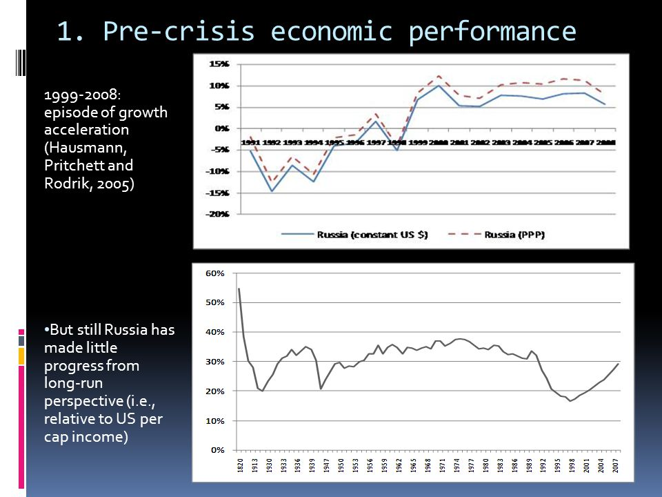 1. Pre-crisis economic performance