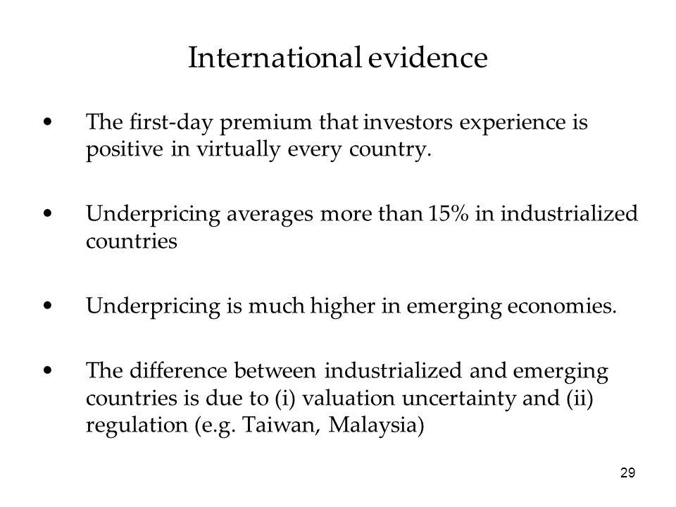 International evidence