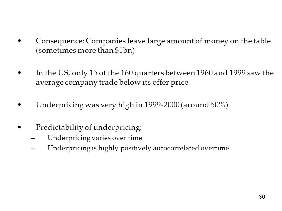 Underpricing was very high in 1999-2000 (around 50%)