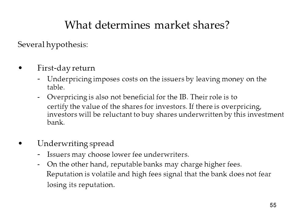What determines market shares