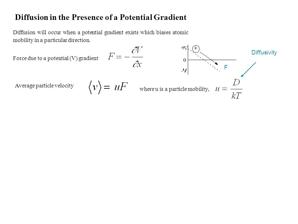 Diffusion in the Presence of a Potential Gradient