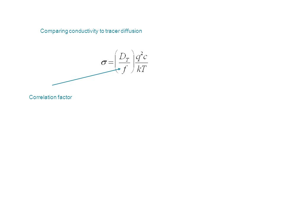 Comparing conductivity to tracer diffusion