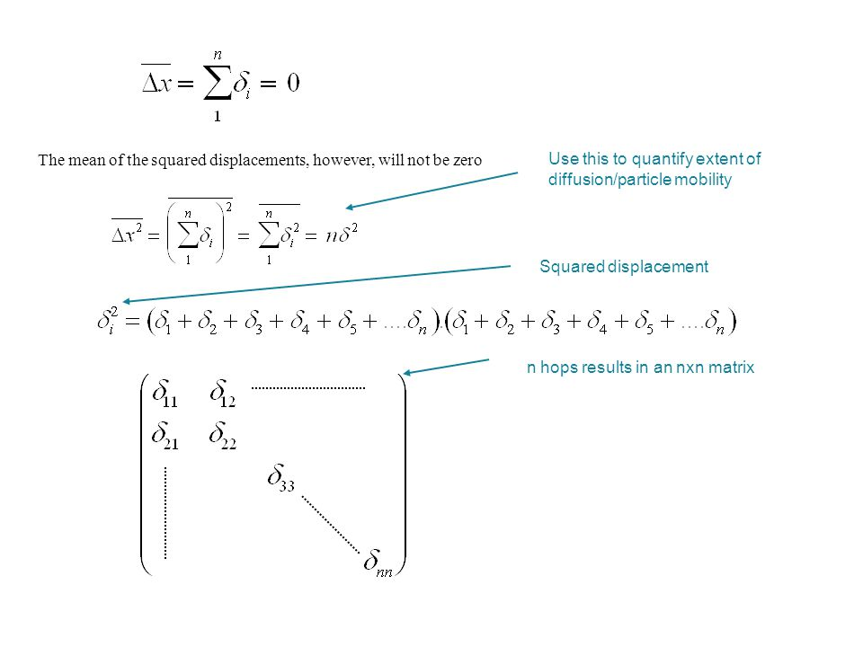 The mean of the squared displacements, however, will not be zero