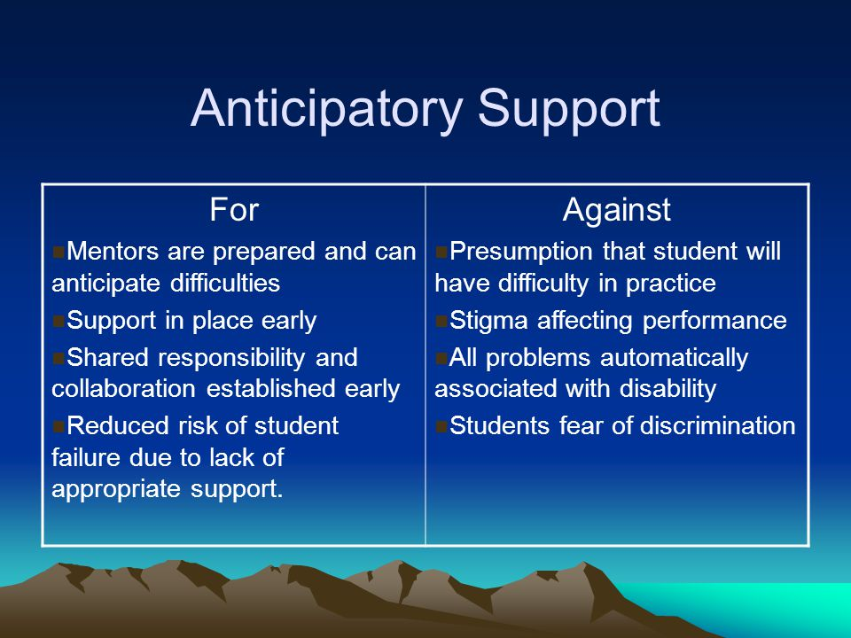 Anticipatory Support For Against