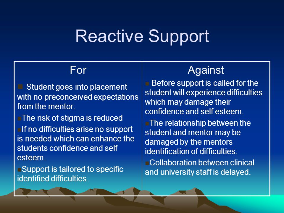 Reactive Support For. Student goes into placement with no preconceived expectations from the mentor.