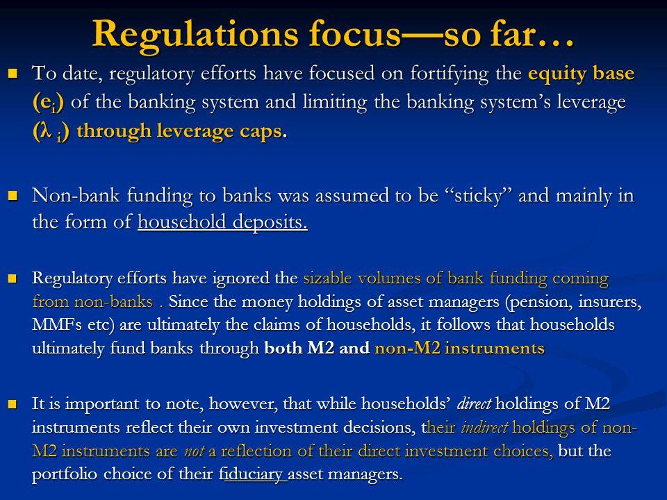 Regulations focus—so far…