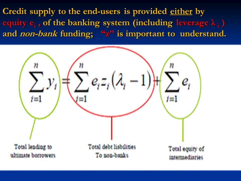Credit supply to the end-users is provided either by equity ei , of the banking system (including leverage λ i ) and non-bank funding; z is important to understand.