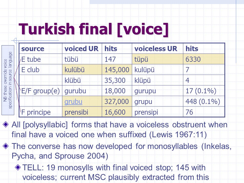 NB these override voice specification in source language