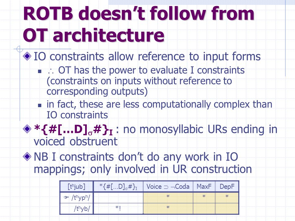 ROTB doesn't follow from OT architecture
