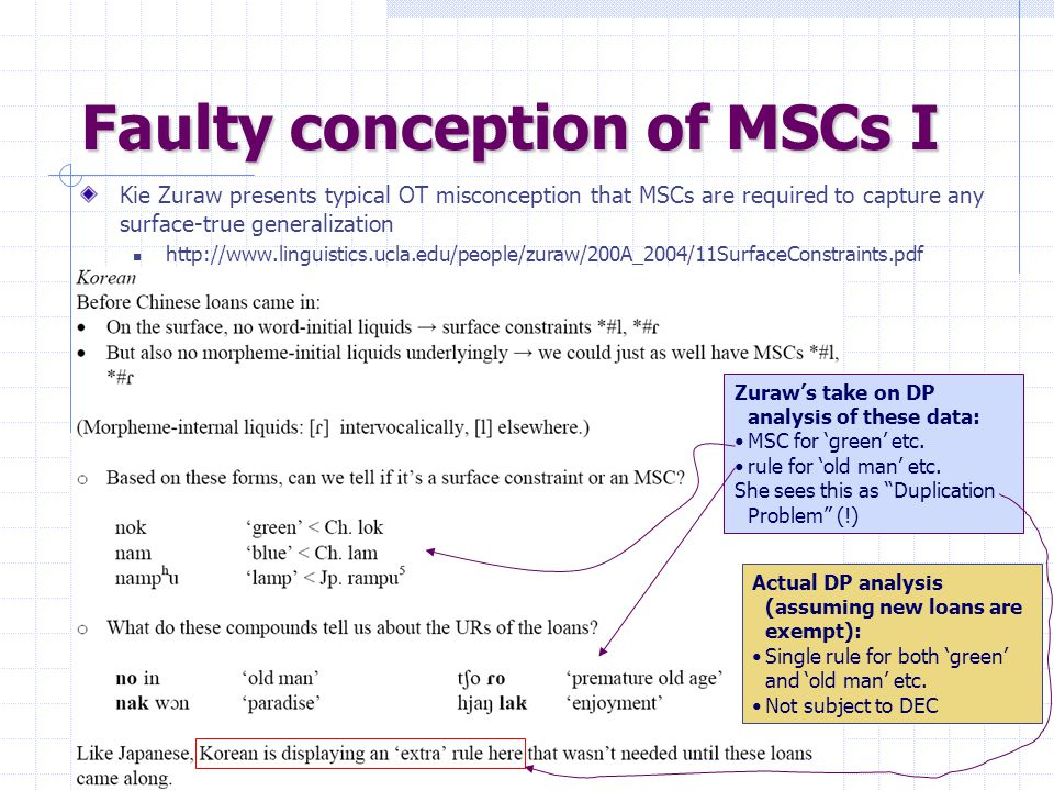 Faulty conception of MSCs I