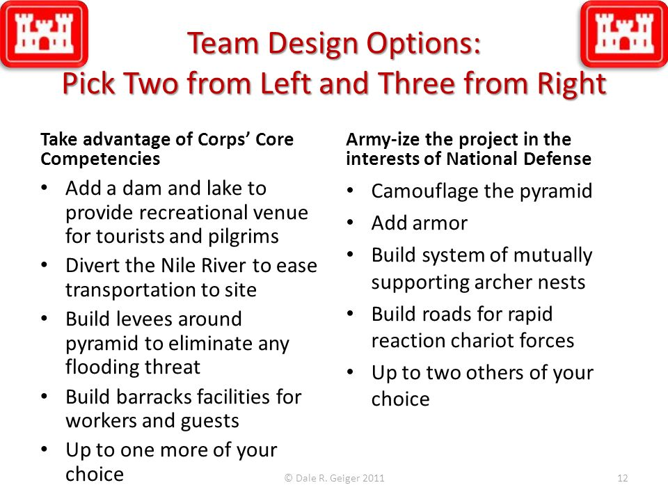 Team Design Options: Pick Two from Left and Three from Right