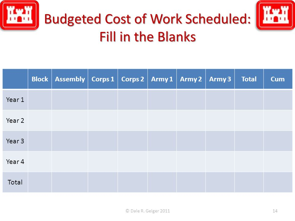 Budgeted Cost of Work Scheduled: Fill in the Blanks