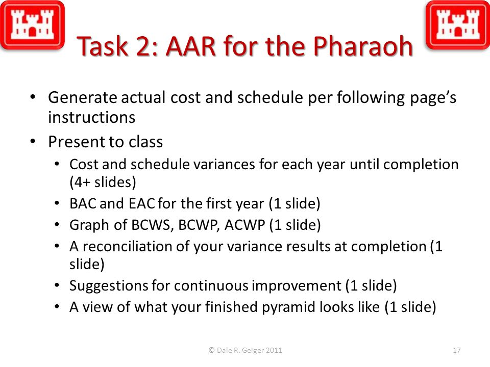 Task 2: AAR for the Pharaoh
