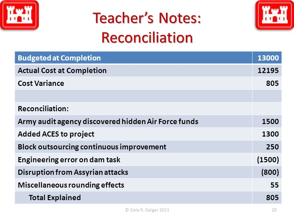 Teacher's Notes: Reconciliation