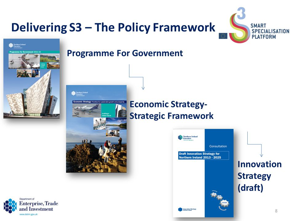 Delivering S3 – The Policy Framework