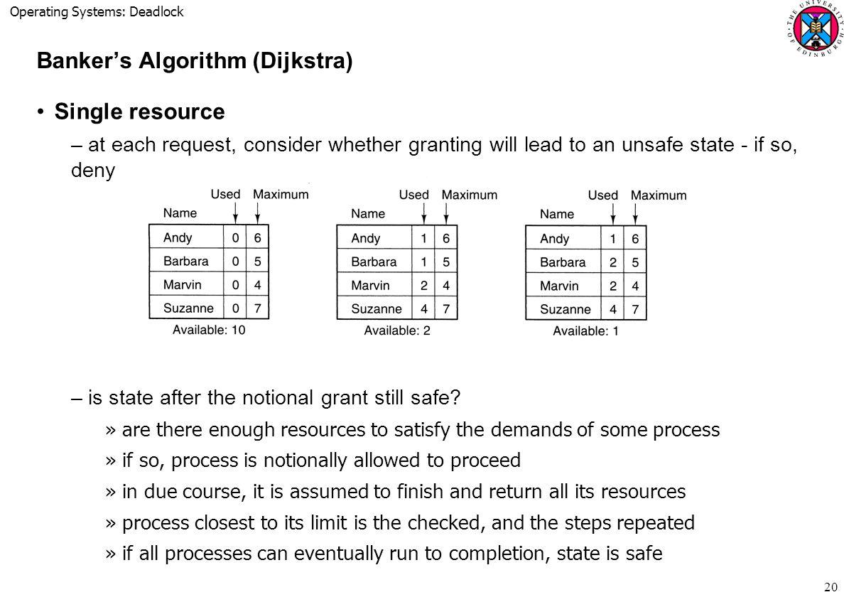 Banker's Algorithm (Dijkstra)