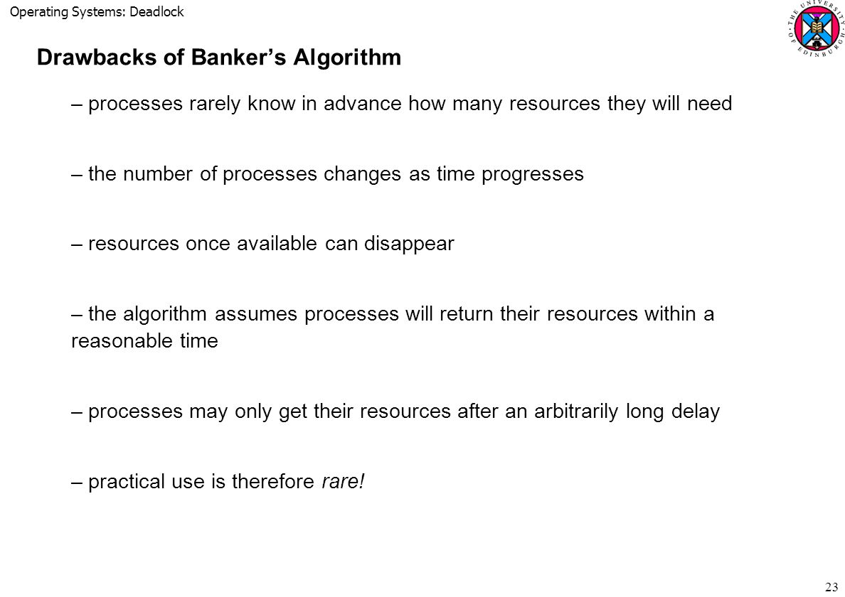 Drawbacks of Banker's Algorithm