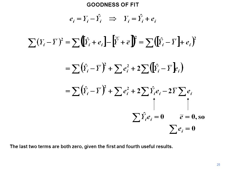 GOODNESS OF FIT The last two terms are both zero, given the first and fourth useful results. 28