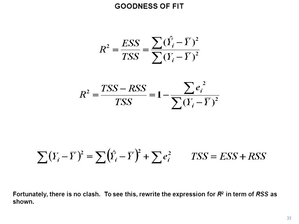 GOODNESS OF FIT Fortunately, there is no clash. To see this, rewrite the expression for R2 in term of RSS as shown.
