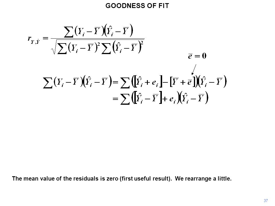 GOODNESS OF FIT The mean value of the residuals is zero (first useful result). We rearrange a little.