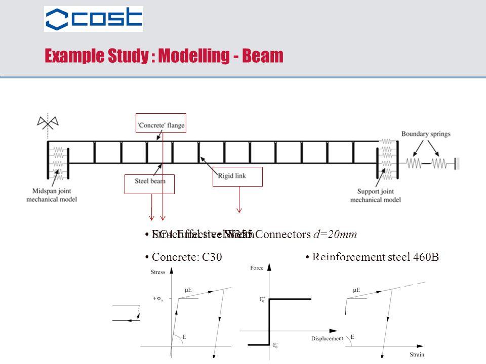 Example Study : Modelling - Beam
