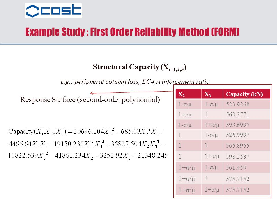 Example Study : First Order Reliability Method (FORM)