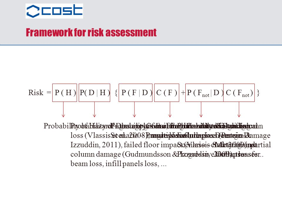 Framework for risk assessment