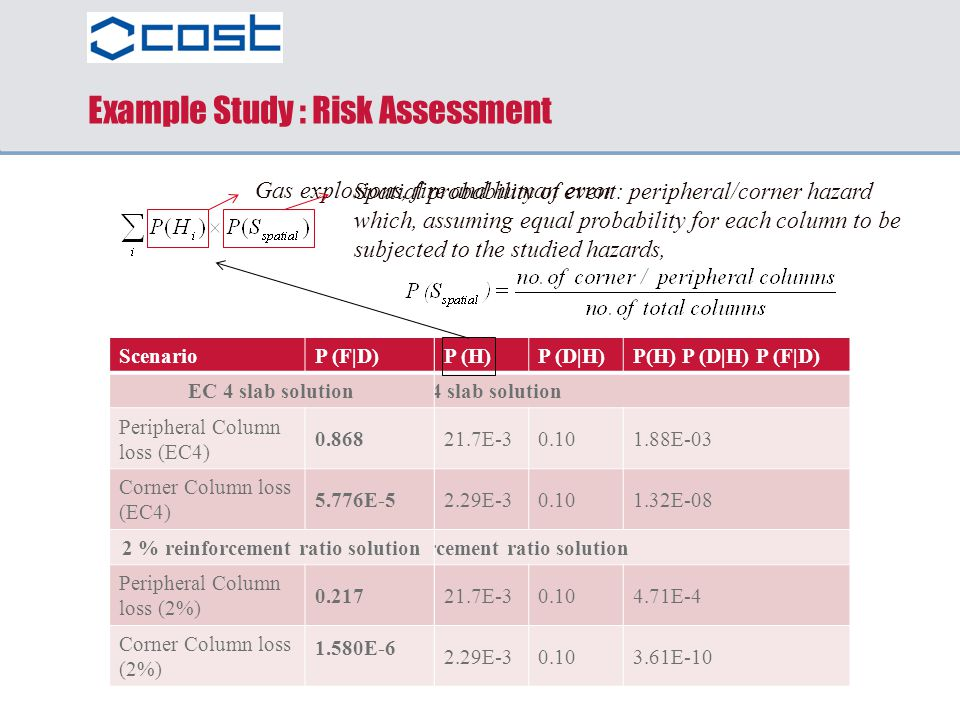 Example Study : Risk Assessment