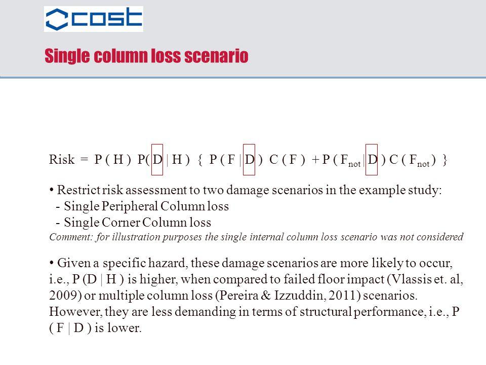 Single column loss scenario