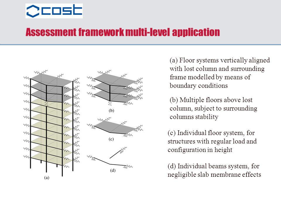 Assessment framework multi-level application
