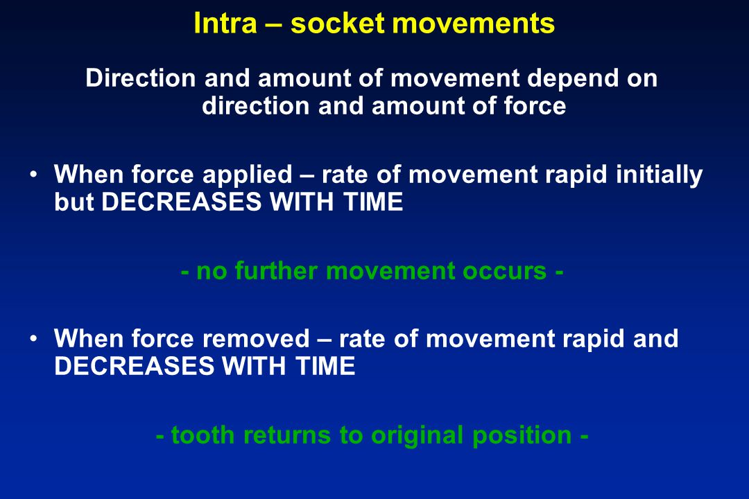 Intra – socket movements
