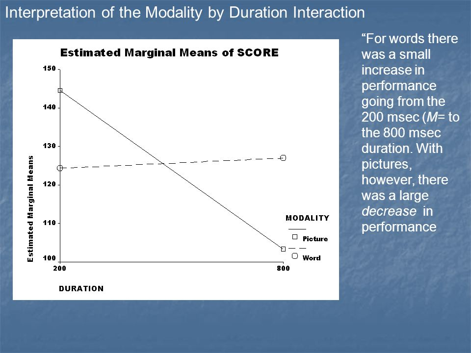 Interpretation of the Modality by Duration Interaction