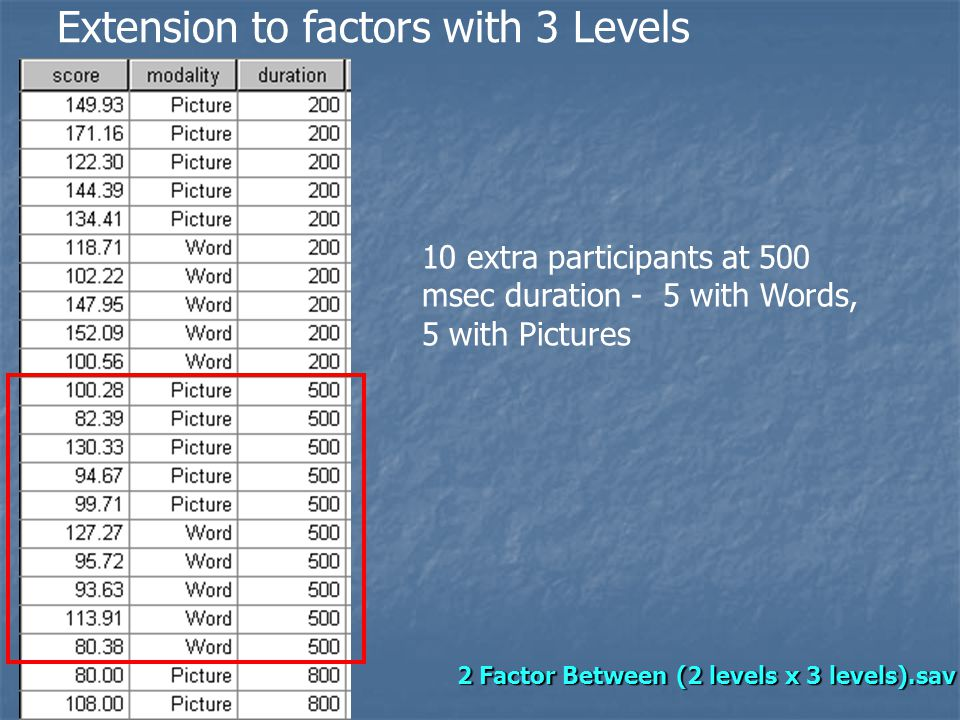Extension to factors with 3 Levels