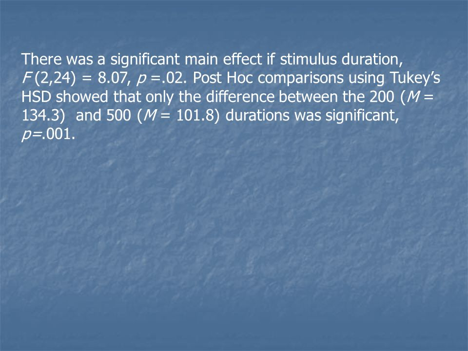 There was a significant main effect if stimulus duration, F (2,24) = 8
