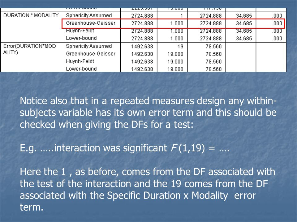 Notice also that in a repeated measures design any within-subjects variable has its own error term and this should be checked when giving the DFs for a test: