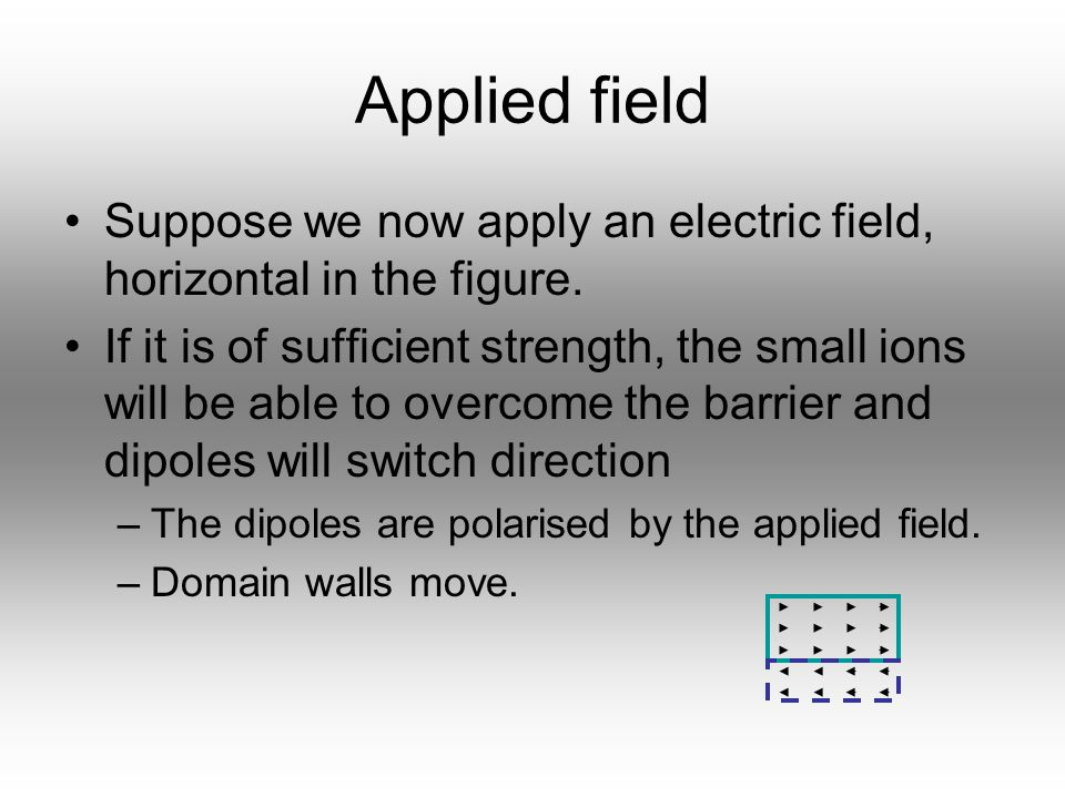 Applied field Suppose we now apply an electric field, horizontal in the figure.