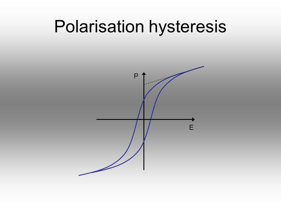 Polarisation hysteresis